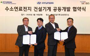 "Hyundai Construction Equipment (HCE) va dezvolta ""Excavatoare cu Hidrogen"" impreuna cu Hyundai Motors"
